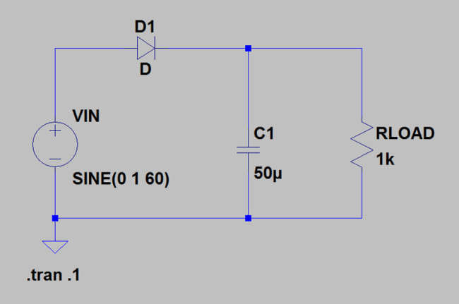 simple half wave rectifiersimple half wave rectifier